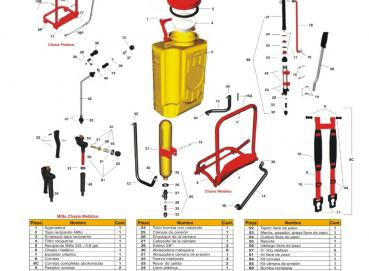 Sprayer parts Image
